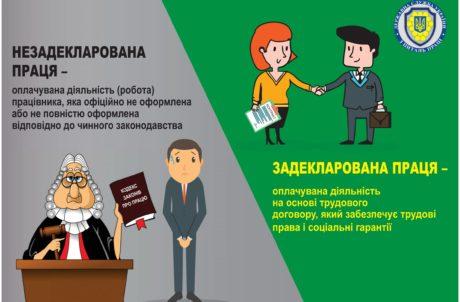 ГУ Держпраці у Львівській області вкотре звертається до роботодавців щодо належного оформлення трудових відносин